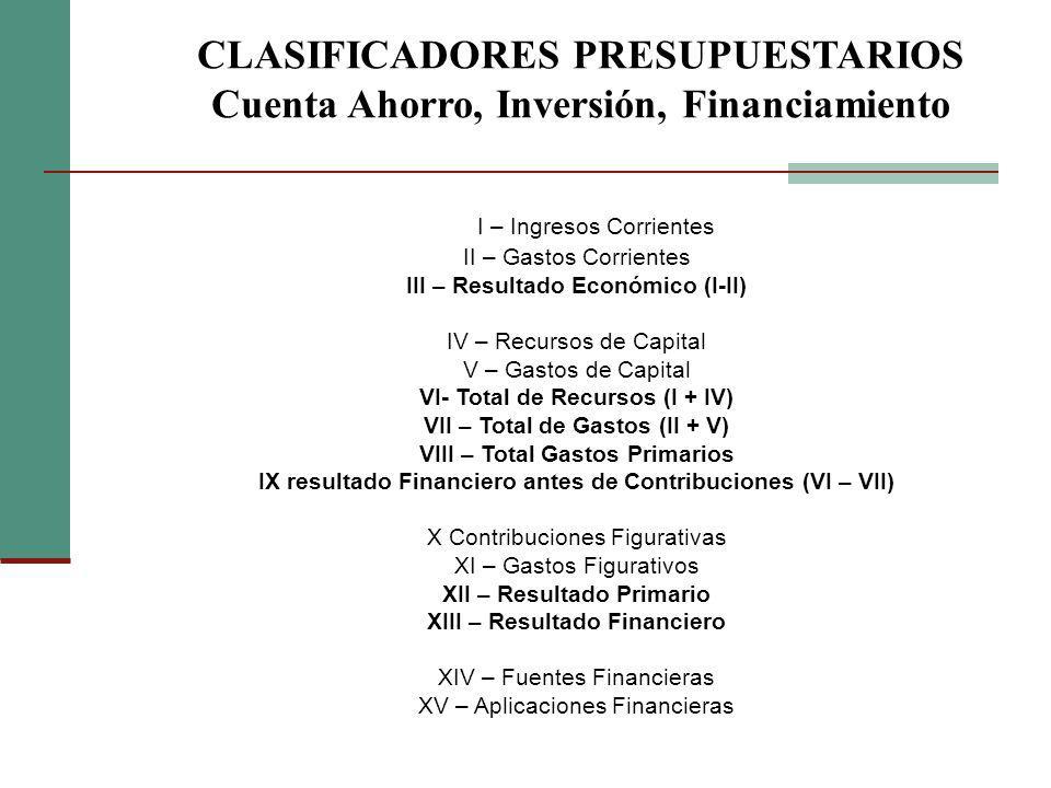 CLASIFICADORES PRESUPUESTARIOS Cuenta Ahorro, Inversión, Financiamiento