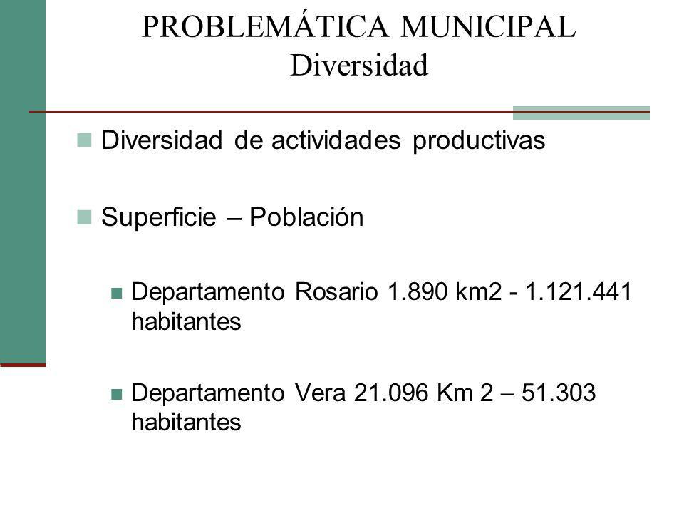 PROBLEMÁTICA MUNICIPAL Diversidad