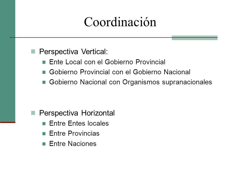 Coordinación Perspectiva Vertical: Perspectiva Horizontal