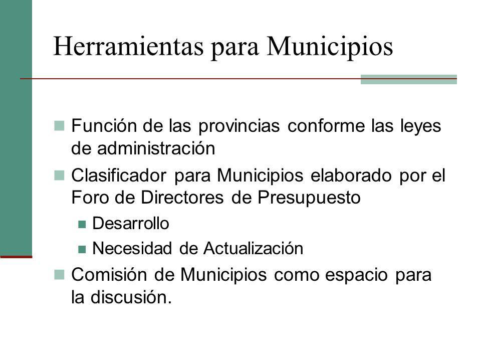 Herramientas para Municipios