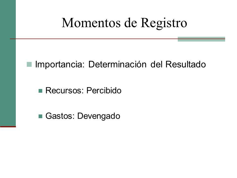 Momentos de Registro Importancia: Determinación del Resultado