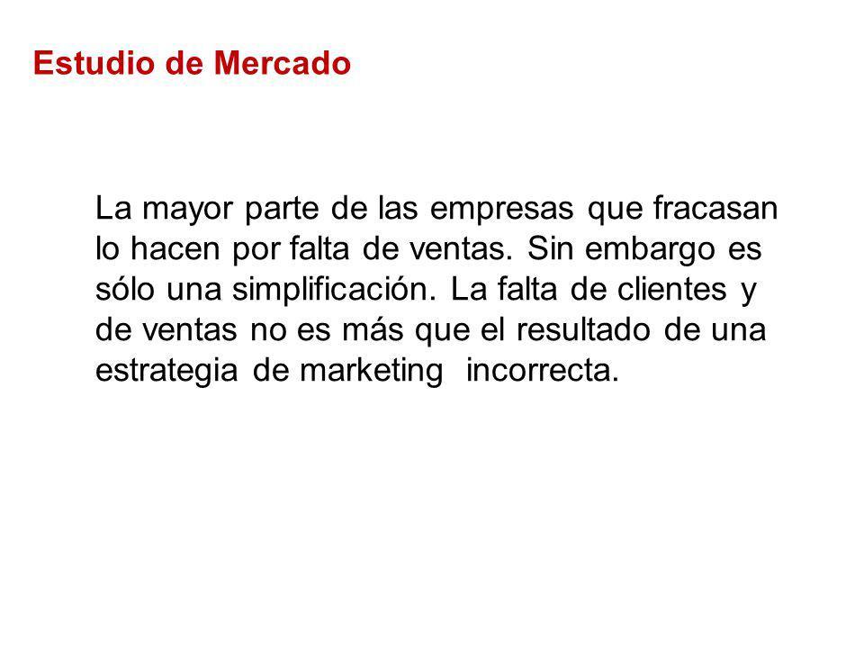 CAPYME Estudio de Mercado.