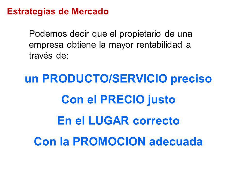 un PRODUCTO/SERVICIO preciso Con la PROMOCION adecuada