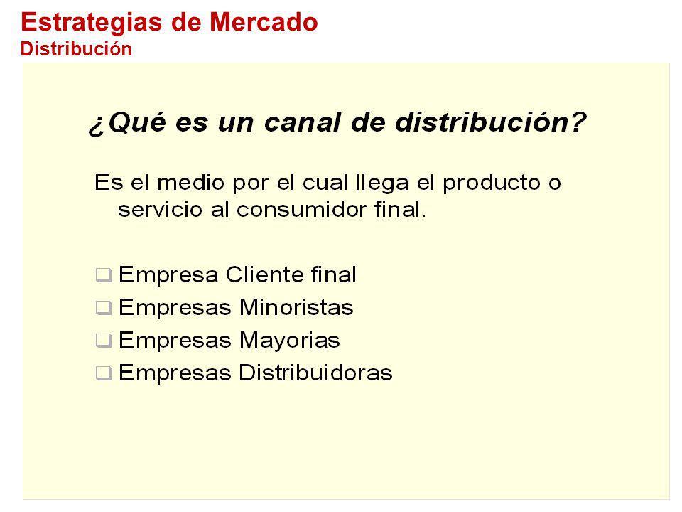 Estrategias de Mercado Distribución
