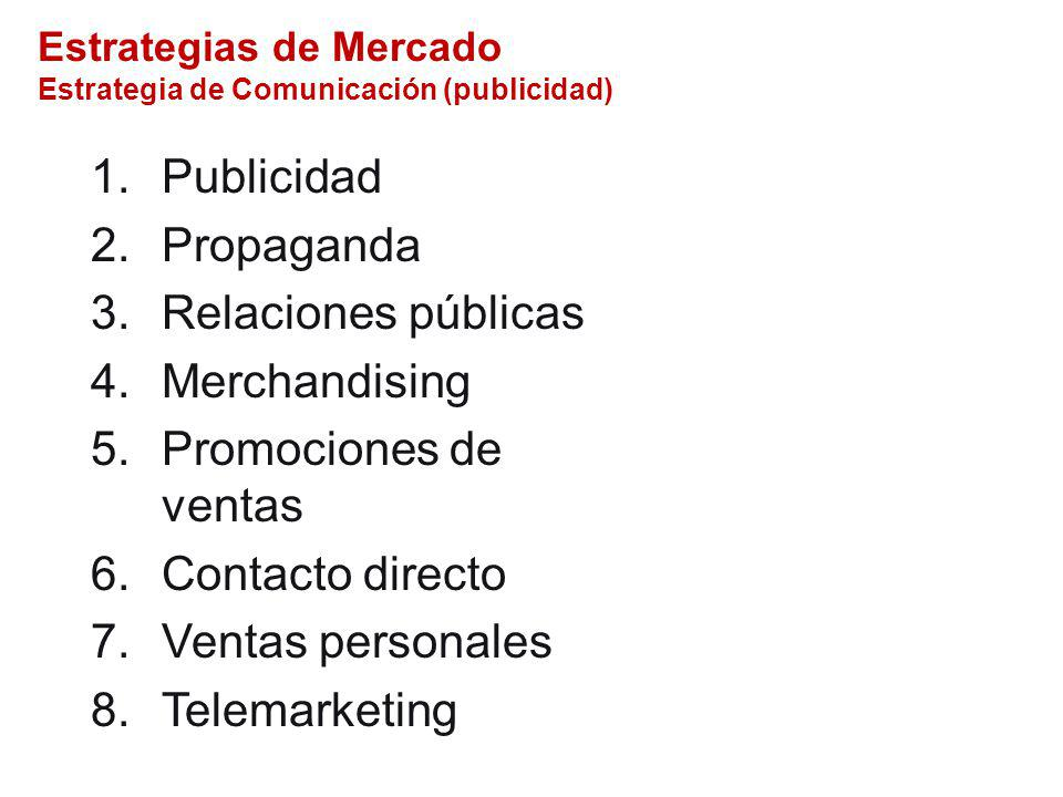 Publicidad Propaganda Relaciones públicas Merchandising