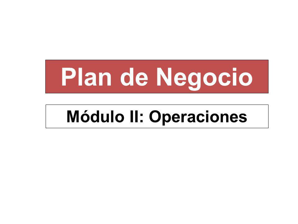 Módulo II: Operaciones