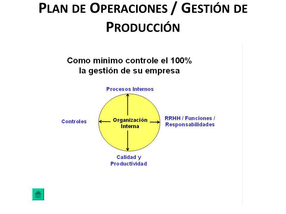 Plan de Operaciones / Gestión de Producción