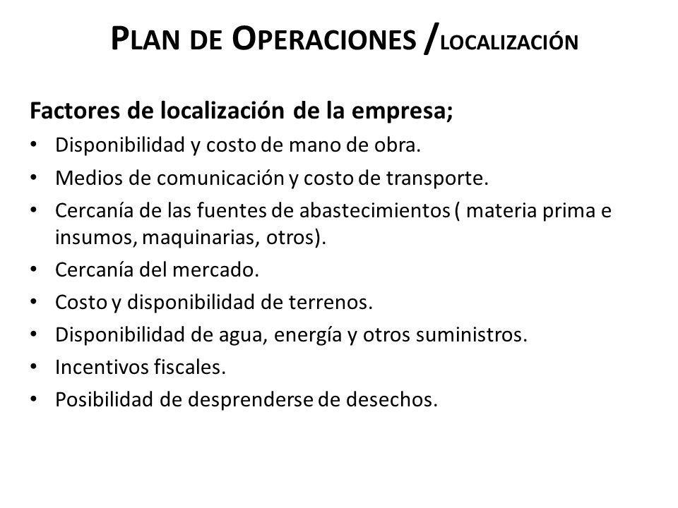 Plan de Operaciones /LOCALIZACIÓN