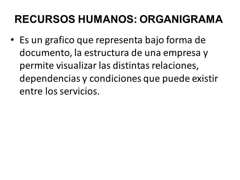RECURSOS HUMANOS: ORGANIGRAMA