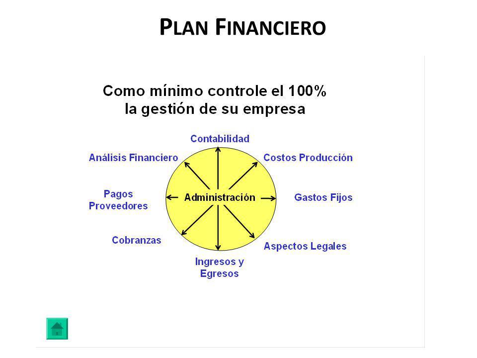 Plan Financiero 69