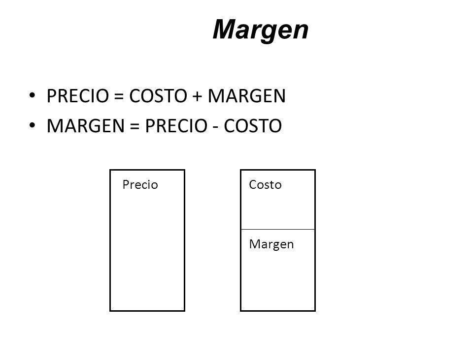 Margen PRECIO = COSTO + MARGEN MARGEN = PRECIO - COSTO Precio Costo