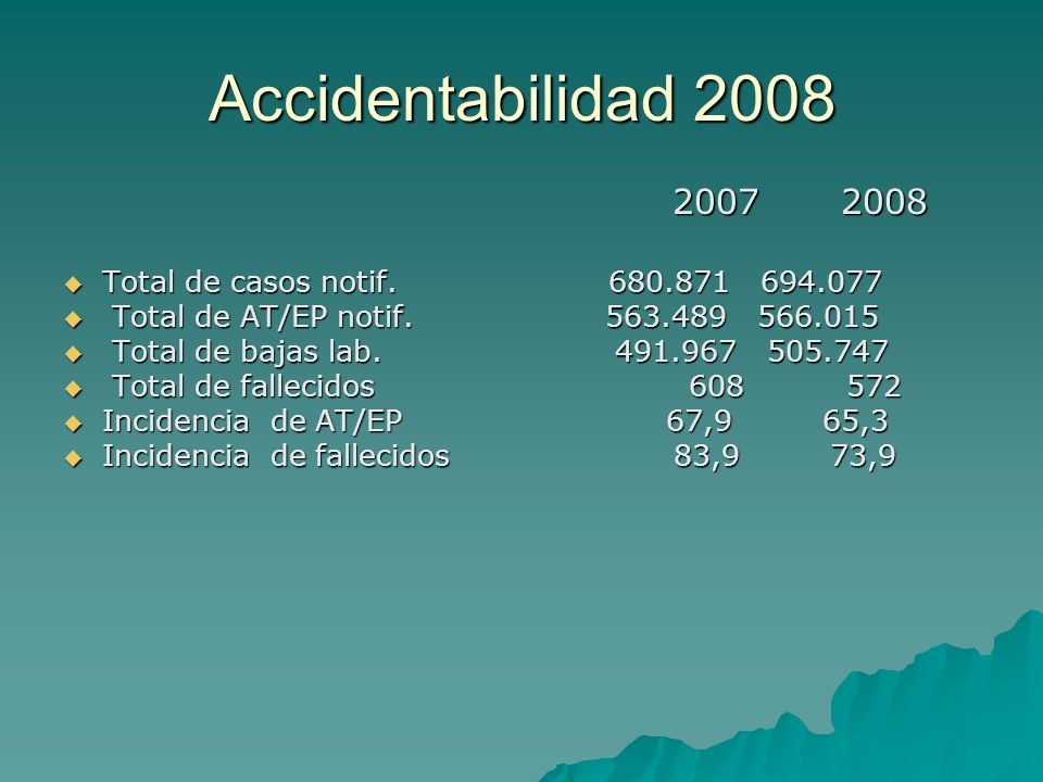 Accidentabilidad 2008 2007 2008 Total de casos notif. 680.871 694.077