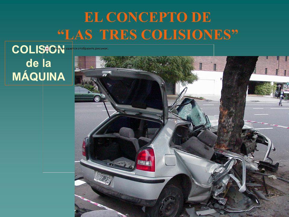 EL CONCEPTO DE LAS TRES COLISIONES
