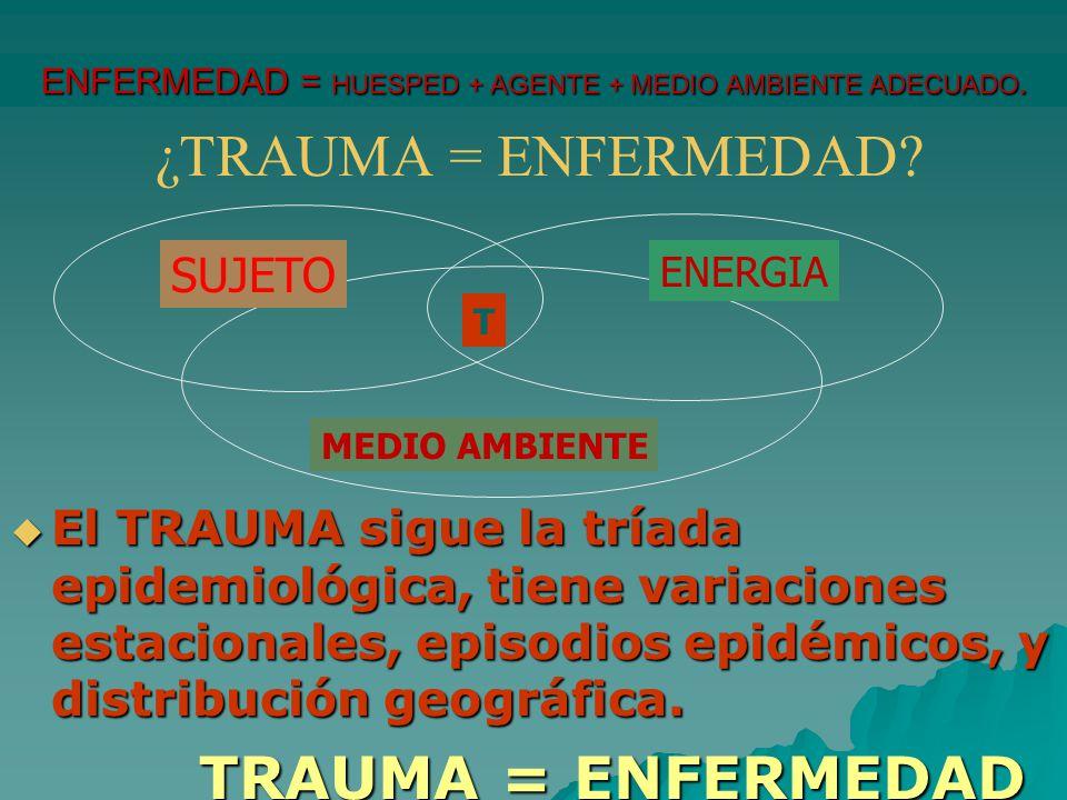 ENFERMEDAD = HUESPED + AGENTE + MEDIO AMBIENTE ADECUADO.