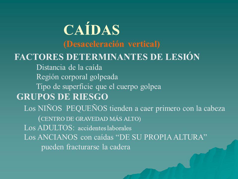 CAÍDAS (Desaceleración vertical)