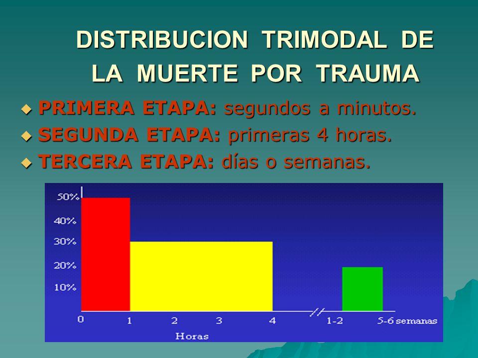 DISTRIBUCION TRIMODAL DE LA MUERTE POR TRAUMA
