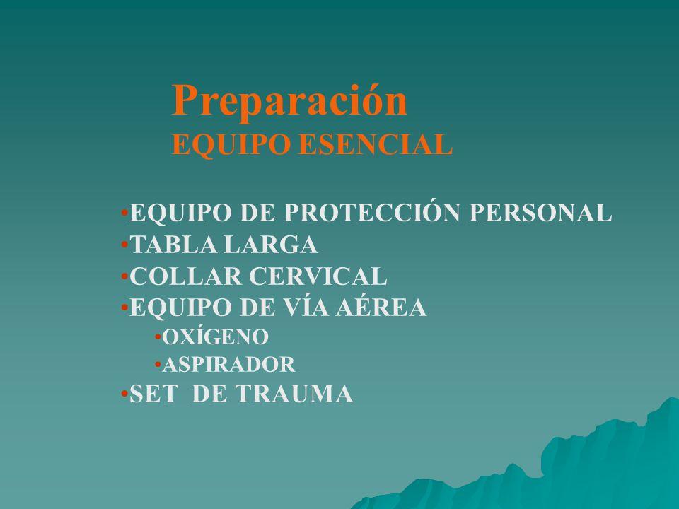 Preparación EQUIPO ESENCIAL EQUIPO DE PROTECCIÓN PERSONAL TABLA LARGA