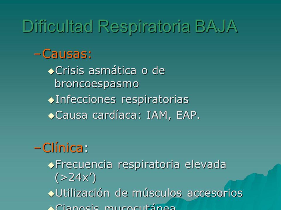 Dificultad Respiratoria BAJA