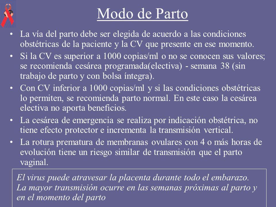 Modo de Parto La vía del parto debe ser elegida de acuerdo a las condiciones obstétricas de la paciente y la CV que presente en ese momento.