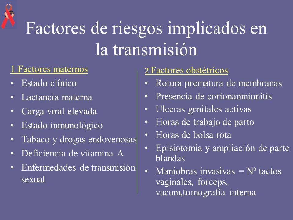 Factores de riesgos implicados en la transmisión