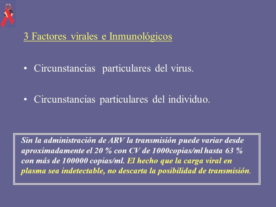 3 Factores virales e Inmunológicos