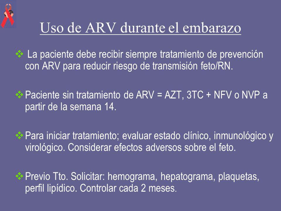 Uso de ARV durante el embarazo