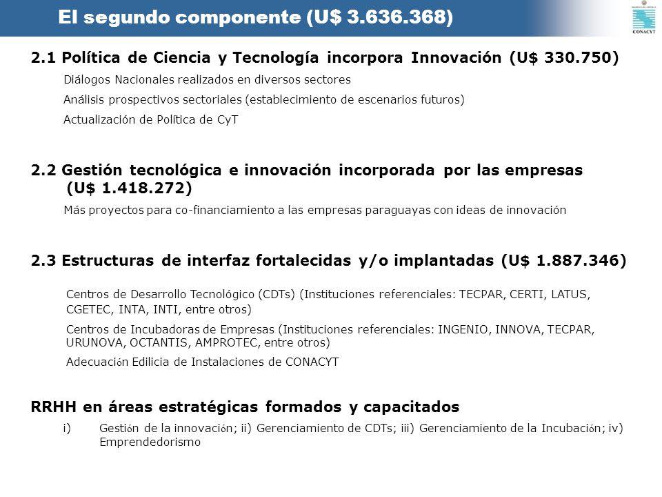 El segundo componente (U$ 3.636.368)