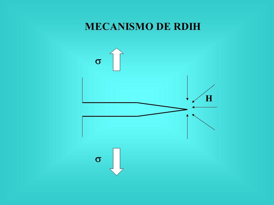MECANISMO DE RDIH  H
