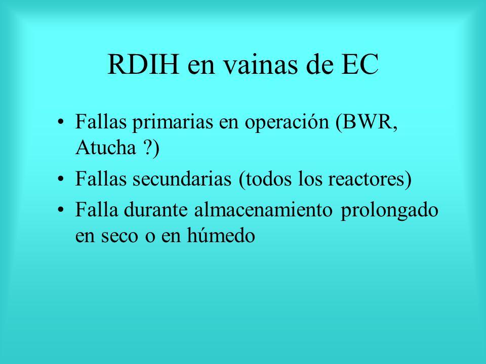 RDIH en vainas de EC Fallas primarias en operación (BWR, Atucha )