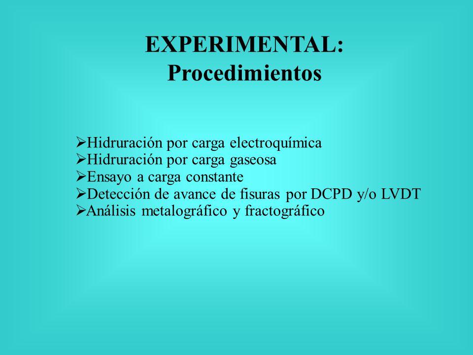 EXPERIMENTAL: Procedimientos