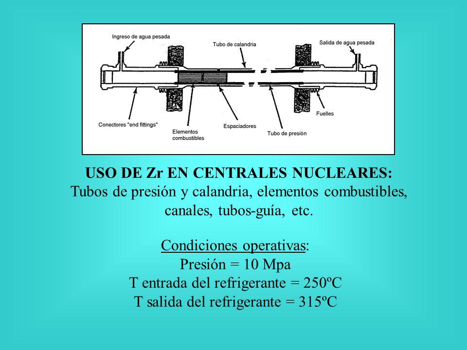 USO DE Zr EN CENTRALES NUCLEARES: