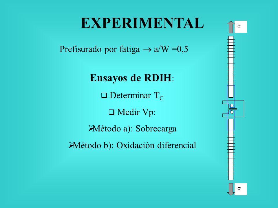 EXPERIMENTAL Ensayos de RDIH: Prefisurado por fatiga  a/W =0,5