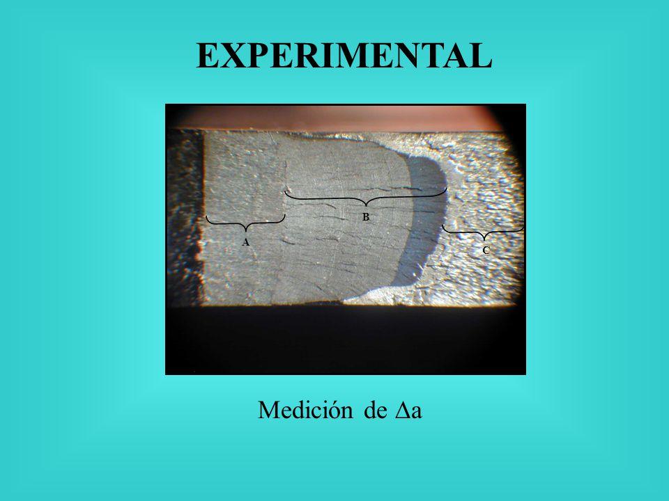 EXPERIMENTAL A B C Medición de a
