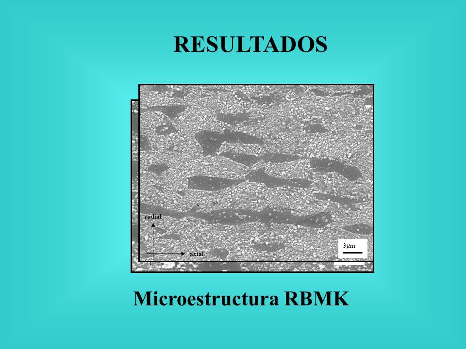 RESULTADOS Microestructura RBMK radial radial 3m axial 1.5m