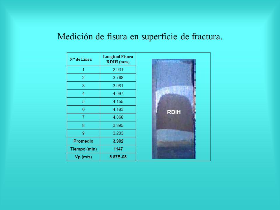Medición de fisura en superficie de fractura.