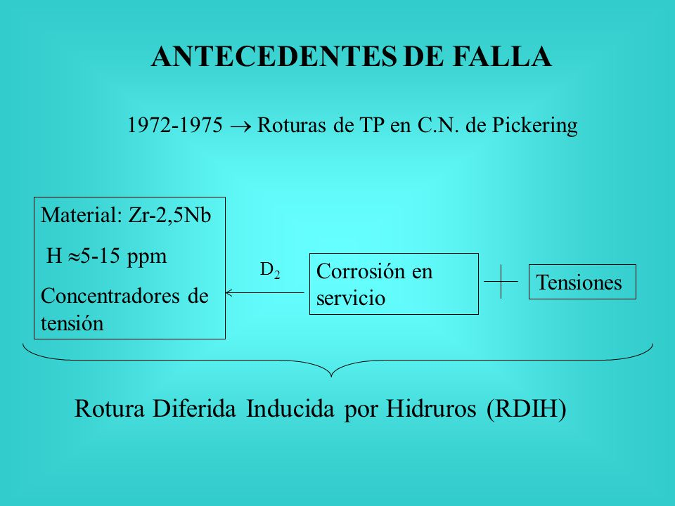 1972-1975  Roturas de TP en C.N. de Pickering