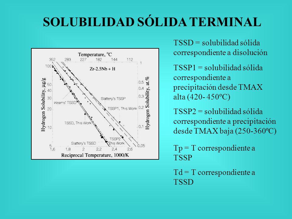 SOLUBILIDAD SÓLIDA TERMINAL