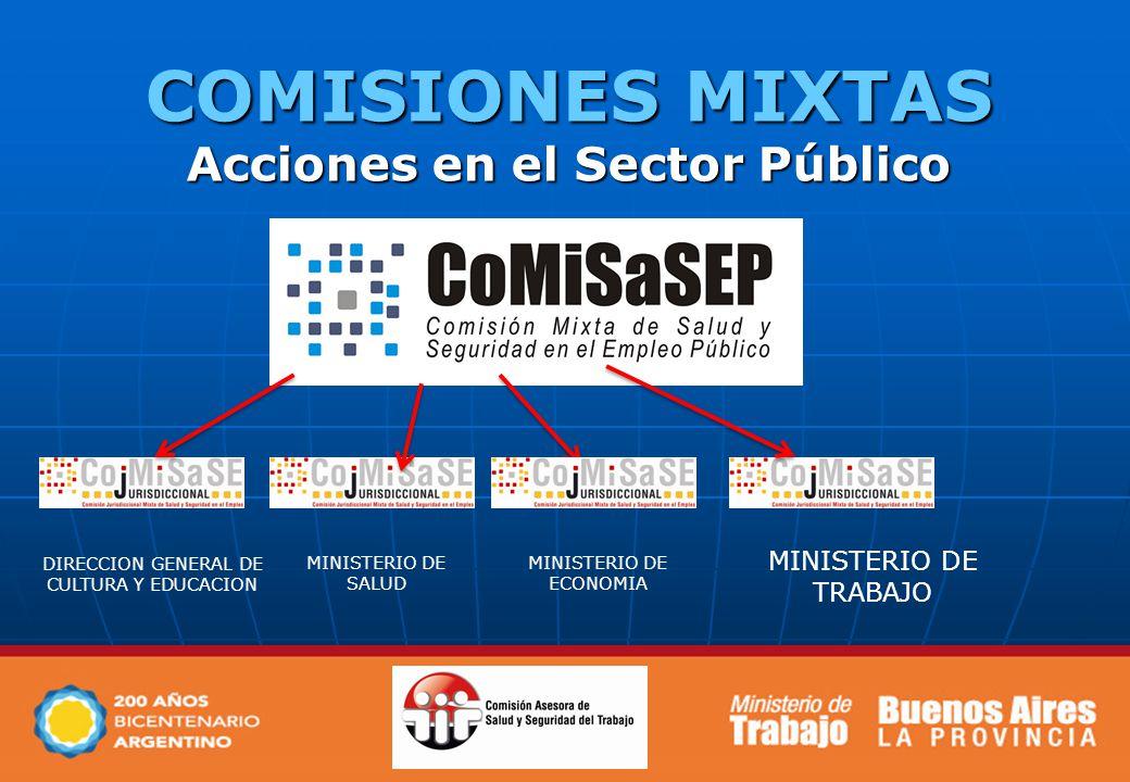 COMISIONES MIXTAS Acciones en el Sector Público MINISTERIO DE TRABAJO