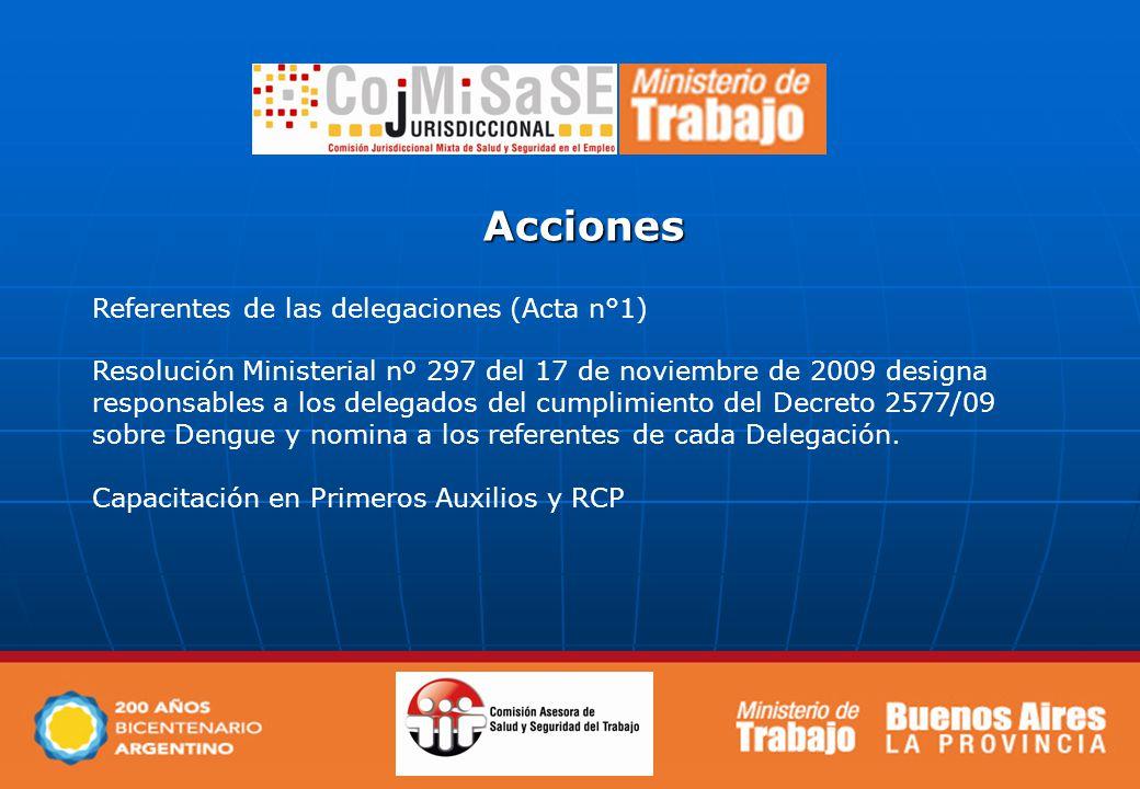 Acciones Referentes de las delegaciones (Acta n°1)