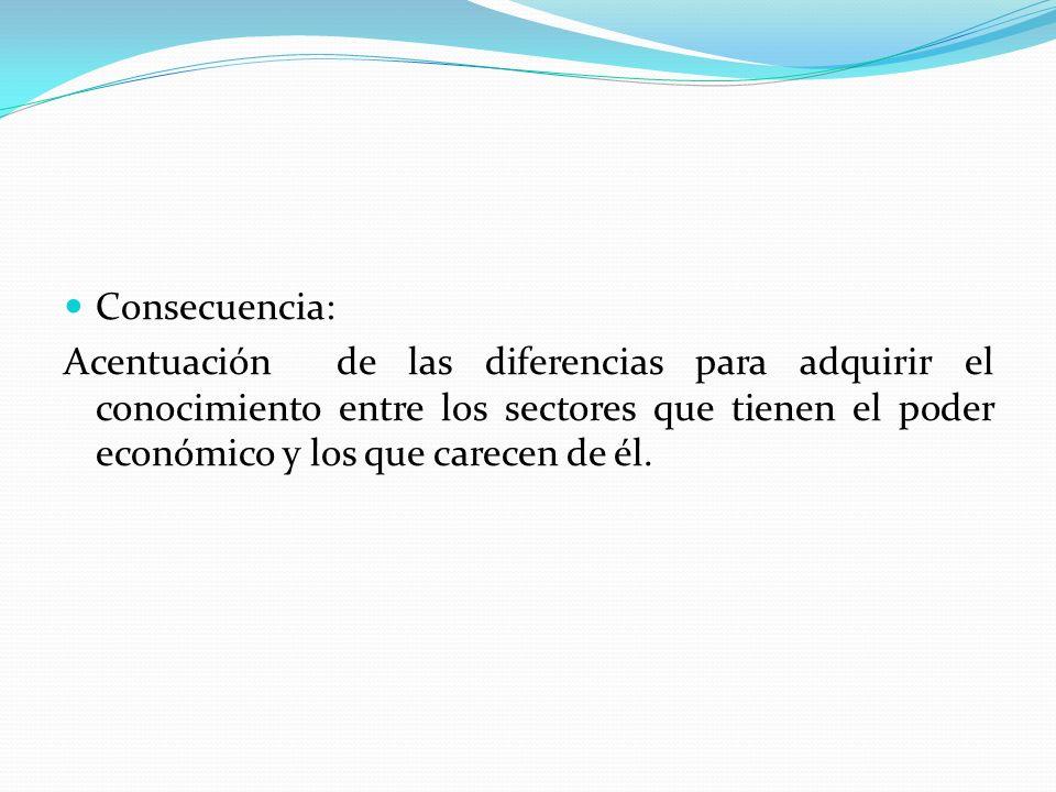 Consecuencia:Acentuación de las diferencias para adquirir el conocimiento entre los sectores que tienen el poder económico y los que carecen de él.