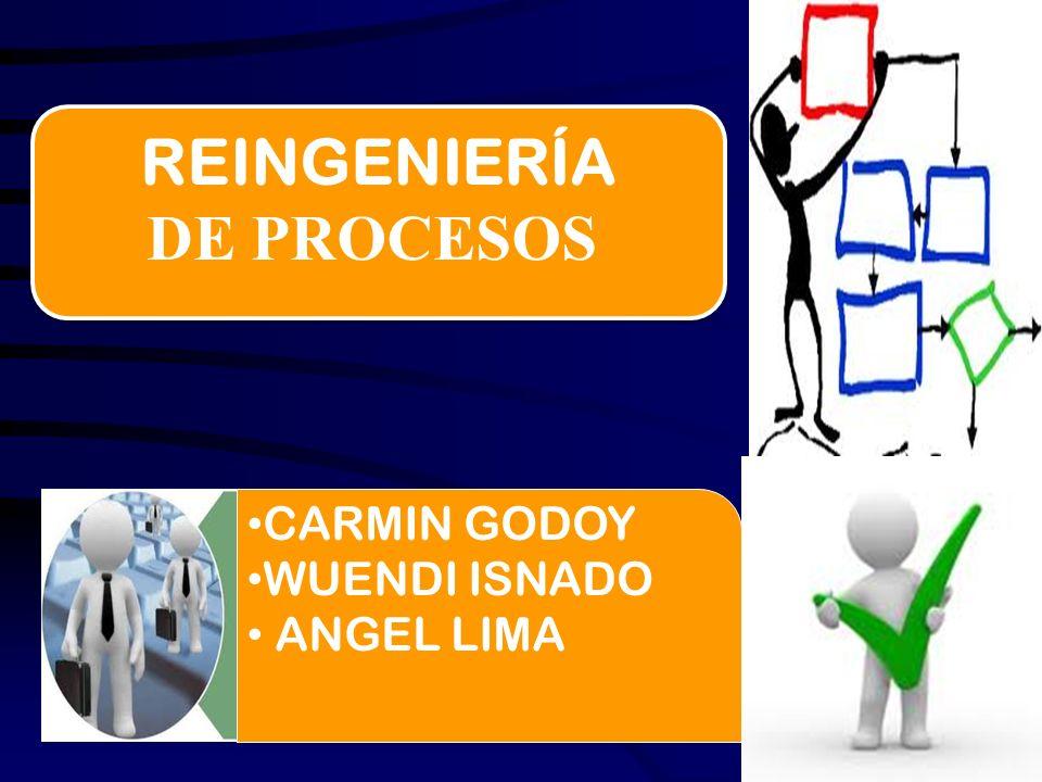 REINGENIERÍA DE PROCESOS CARMIN GODOY WUENDI ISNADO ANGEL LIMA