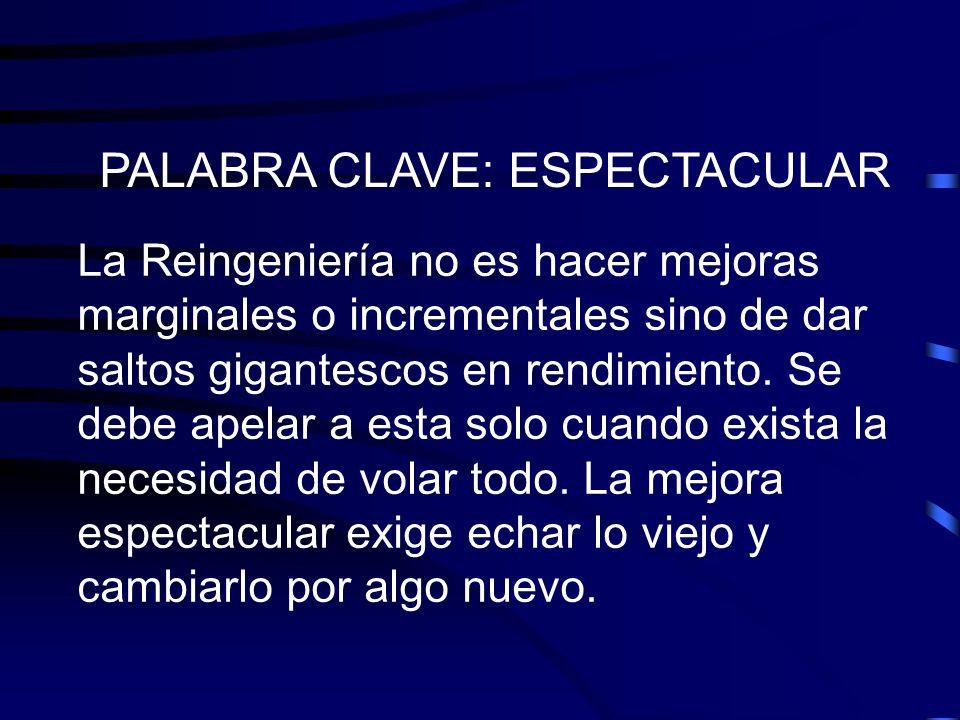 PALABRA CLAVE: ESPECTACULAR