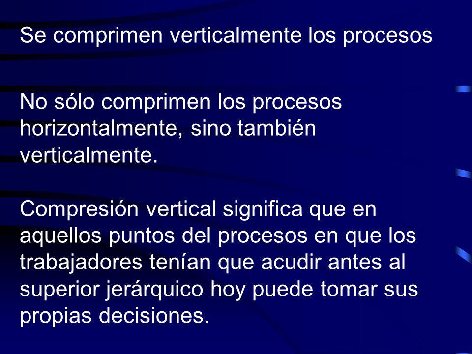 Se comprimen verticalmente los procesos