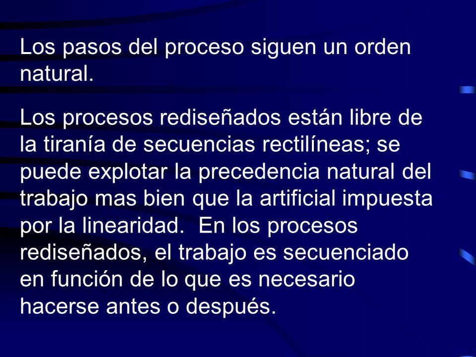 Los pasos del proceso siguen un orden natural.