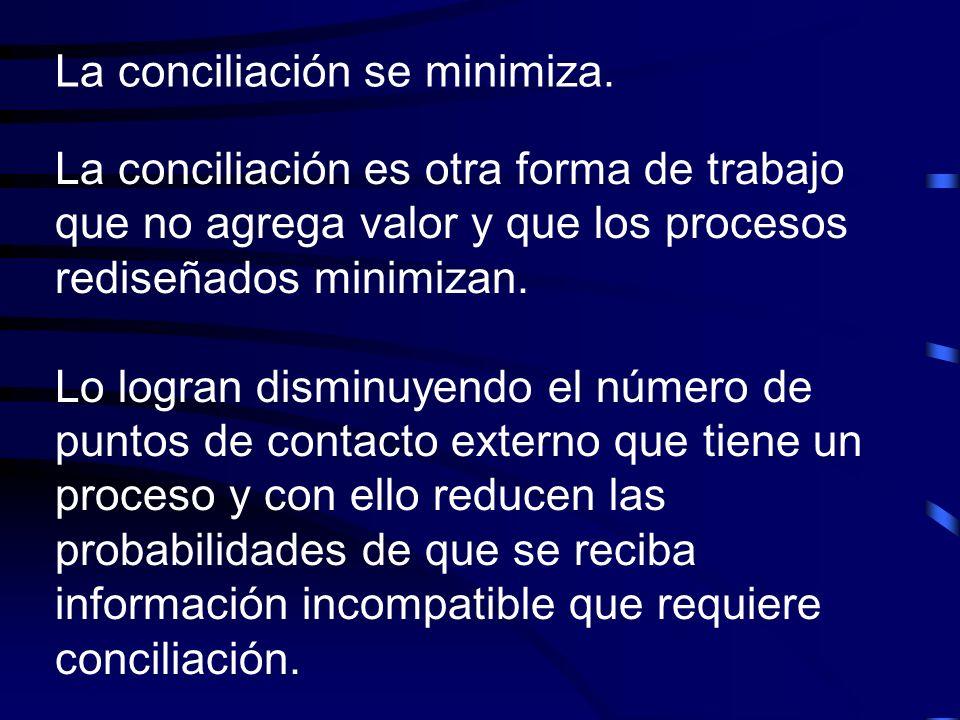 La conciliación se minimiza.