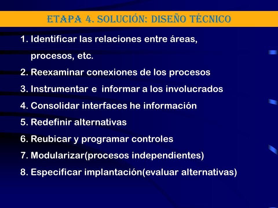 Etapa 4. Solución: Diseño técnico