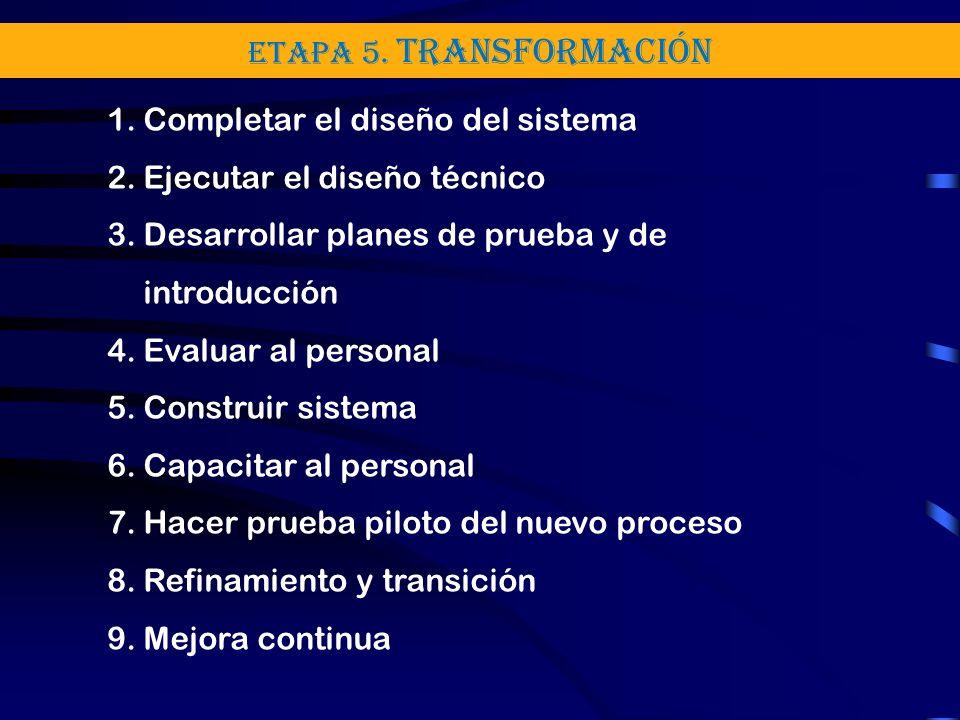 Etapa 5. Transformación Completar el diseño del sistema. Ejecutar el diseño técnico. Desarrollar planes de prueba y de introducción.