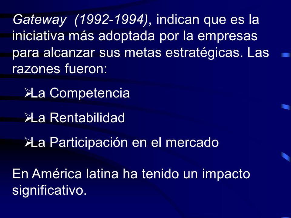 Gateway (1992-1994), indican que es la iniciativa más adoptada por la empresas para alcanzar sus metas estratégicas. Las razones fueron: