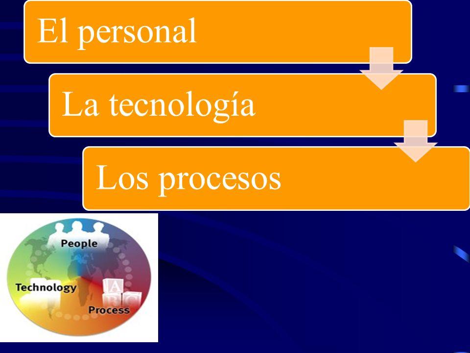 El personal La tecnología Los procesos