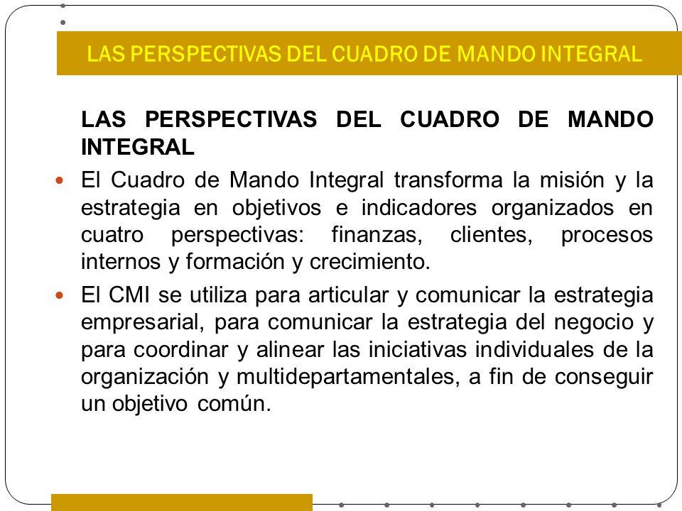 LAS PERSPECTIVAS DEL CUADRO DE MANDO INTEGRAL